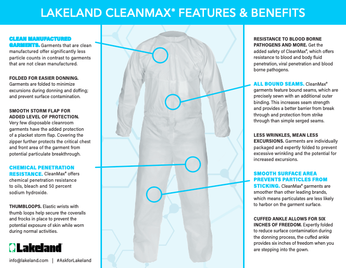 Cleanroom suit with highlighted product features shown in infographic form.