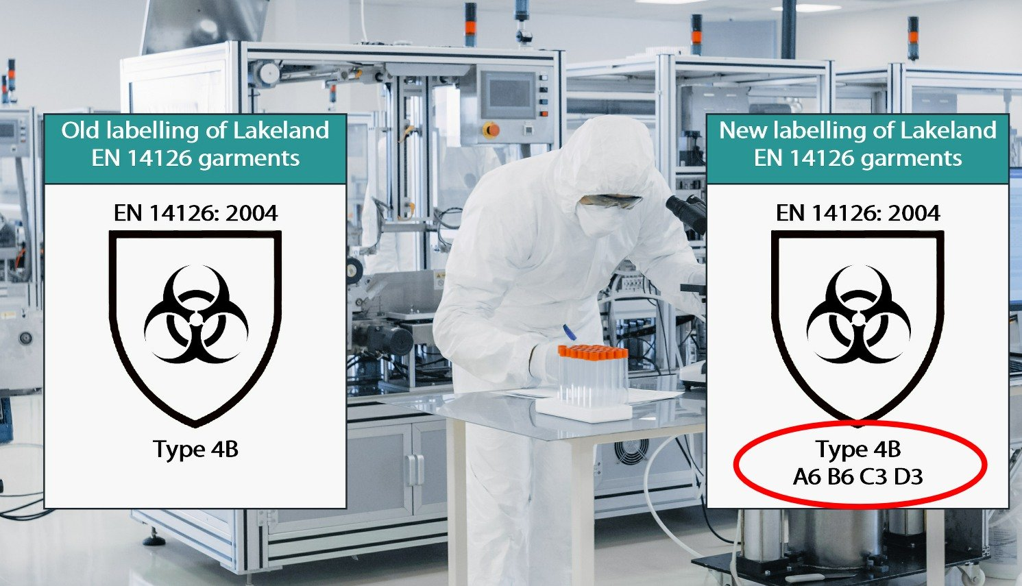 new and old labelling for en 14126
