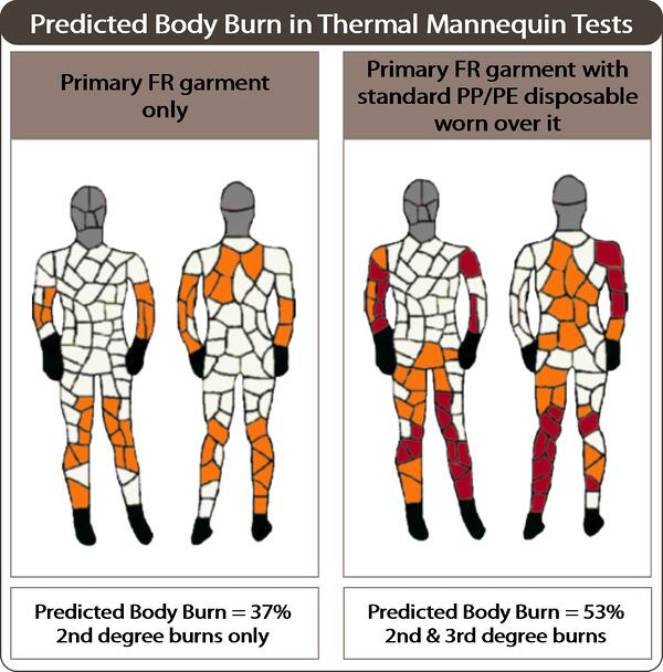 body burn maps 1