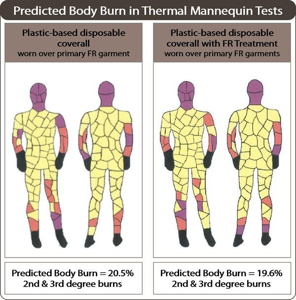 body burn maps 2