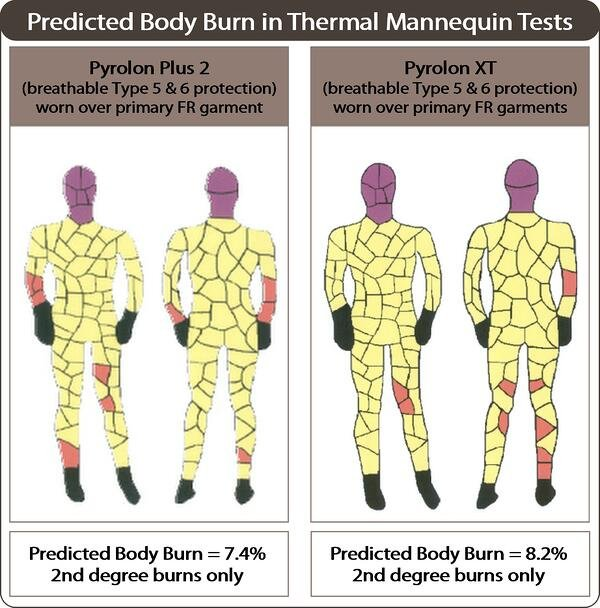 body burn maps 3
