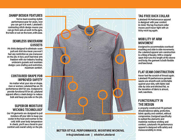 A blueprint of advanced fr clothing options for the electric utility fr performance apparelg malvernweather Choice Image