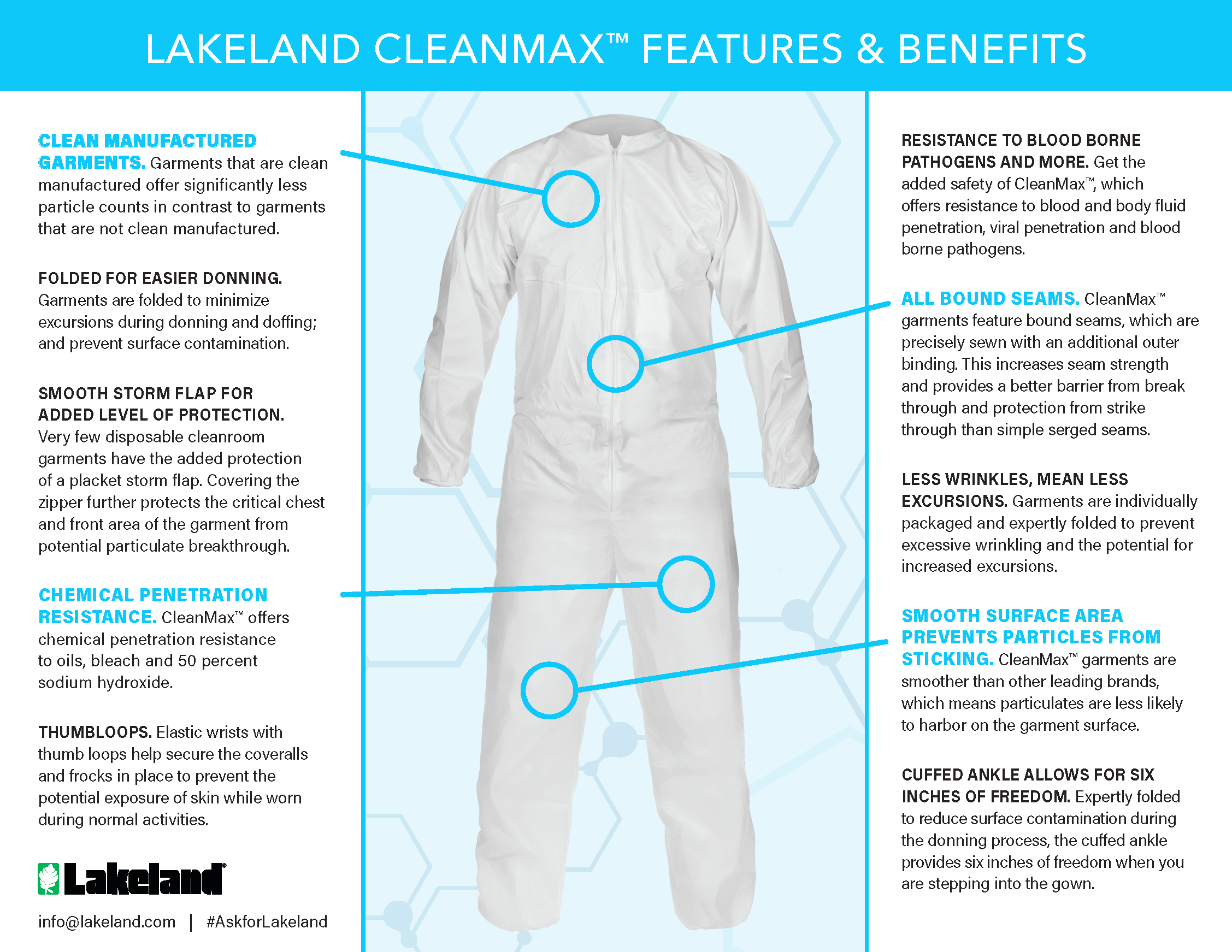 LAK-CleanMax-features.png