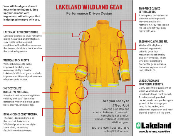 wildland fire gear infographic